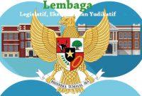Fungsi Lembaga Legislatif, Eksekutif, Yudikatif