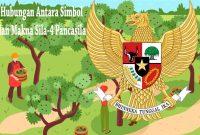 Hubungan Simbol dan Makna Sila-4 Pancasila