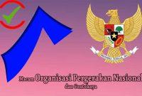 Jenis Organisasi Pergerakan Nasional
