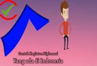 Kegiatan Diplomasi di Indonesia
